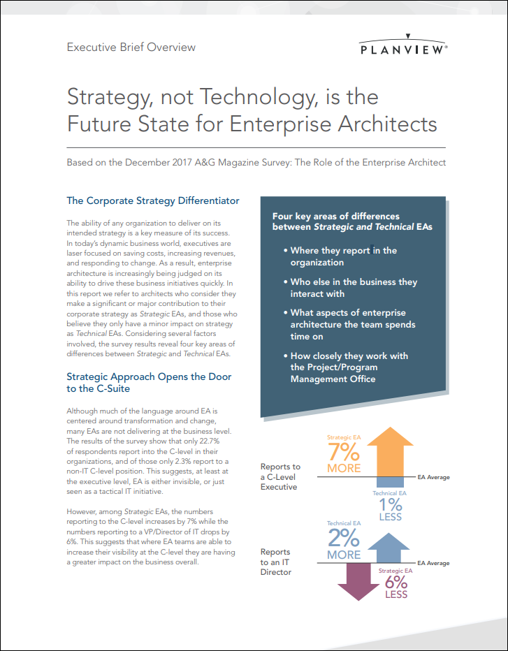 Strategy, not Technology, is the Future State for Enterprise Architects