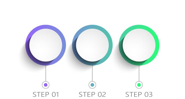 Product Development Process for Successful Strategic Outcomes