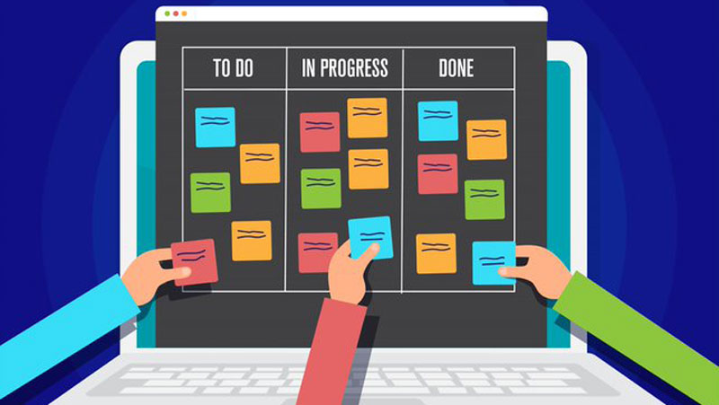science of kanban visualization | Planview, Inc.